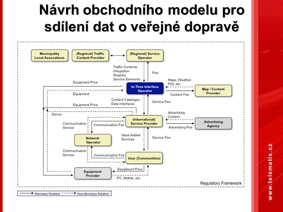 Návrh obchodního modelu pro sdílení dat o veřejné dopravě