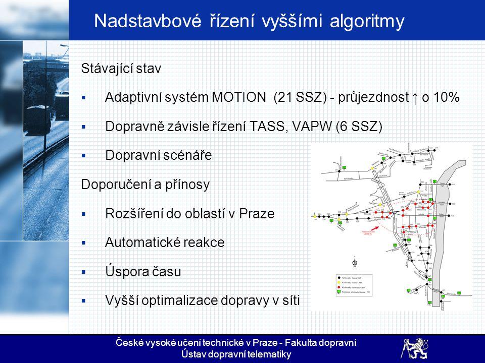Nadstavbové řízení vyššími algoritmy Stávající stav  Adaptivní systém MOTION (21 SSZ) - průjezdnost ↑ o 10%  Dopravně závisle řízení TASS, VAPW (6 S