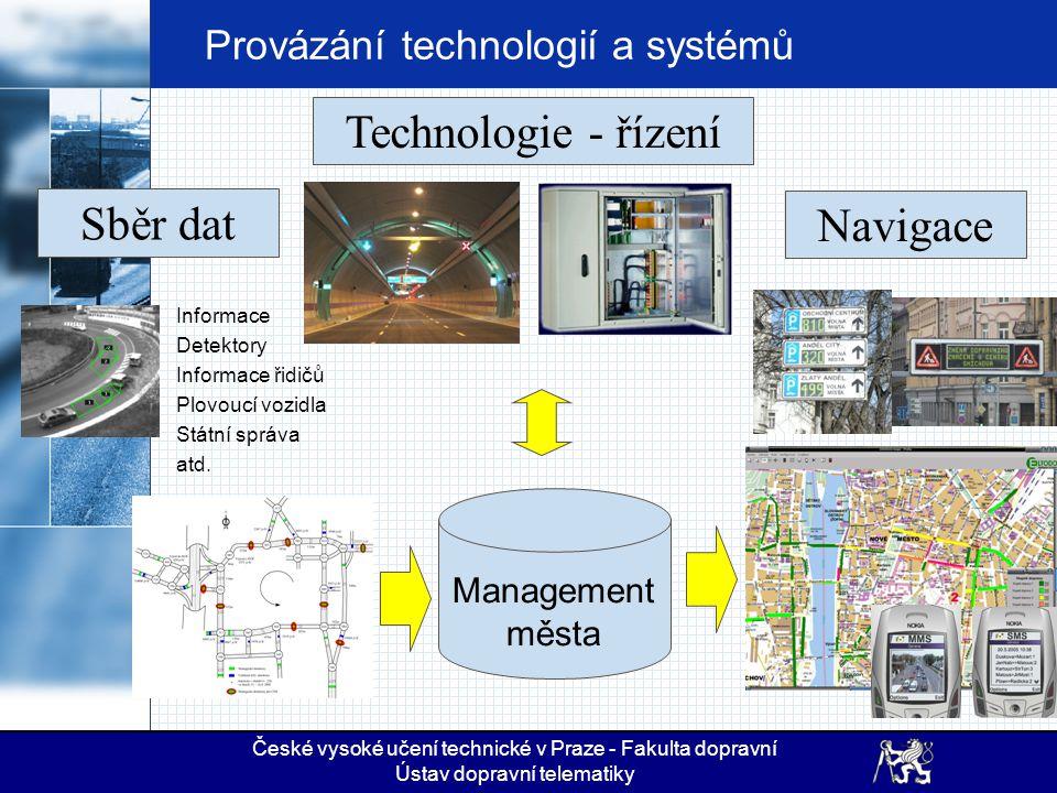 Provázání technologií a systémů Informace Detektory Informace řidičů Plovoucí vozidla Státní správa atd. Management města Technologie - řízení Navigac