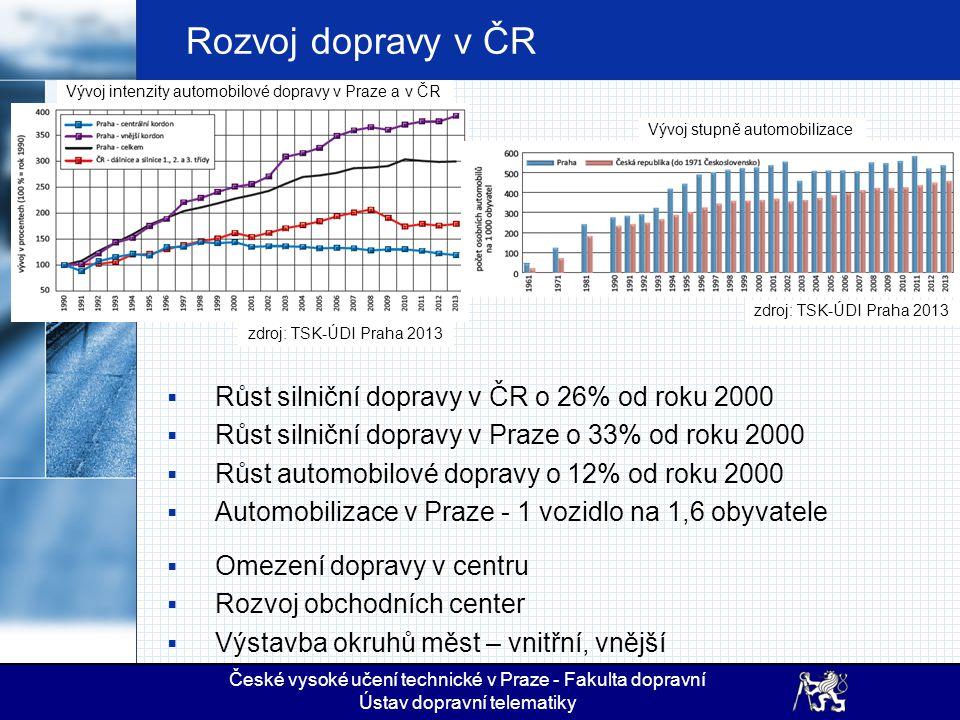 Rozvoj dopravy v ČR zdroj: TSK-ÚDI Praha 2013  Růst silniční dopravy v ČR o 26% od roku 2000  Růst silniční dopravy v Praze o 33% od roku 2000  Růs