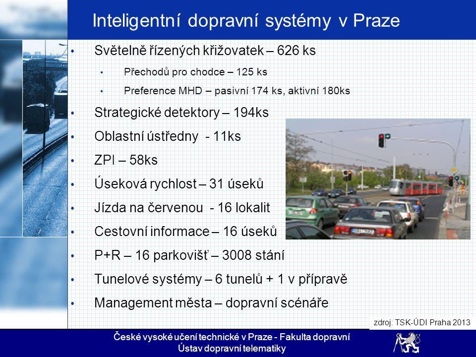 Inteligentní dopravní systémy v Praze Světelně řízených křižovatek – 626 ks Přechodů pro chodce – 125 ks Preference MHD – pasivní 174 ks, aktivní 180k