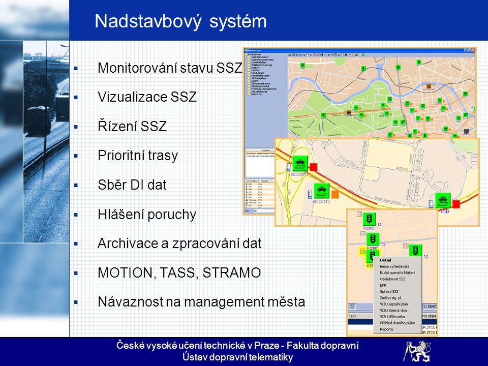 Nadstavbový systém  Monitorování stavu SSZ  Vizualizace SSZ  Řízení SSZ  Prioritní trasy  Sběr DI dat  Hlášení poruchy  Archivace a zpracování