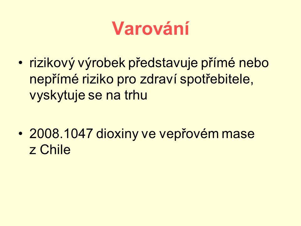 Varování rizikový výrobek představuje přímé nebo nepřímé riziko pro zdraví spotřebitele, vyskytuje se na trhu 2008.1047 dioxiny ve vepřovém mase z Chile