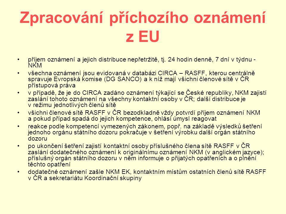 Zpracování příchozího oznámení z EU příjem oznámení a jejich distribuce nepřetržitě, tj.