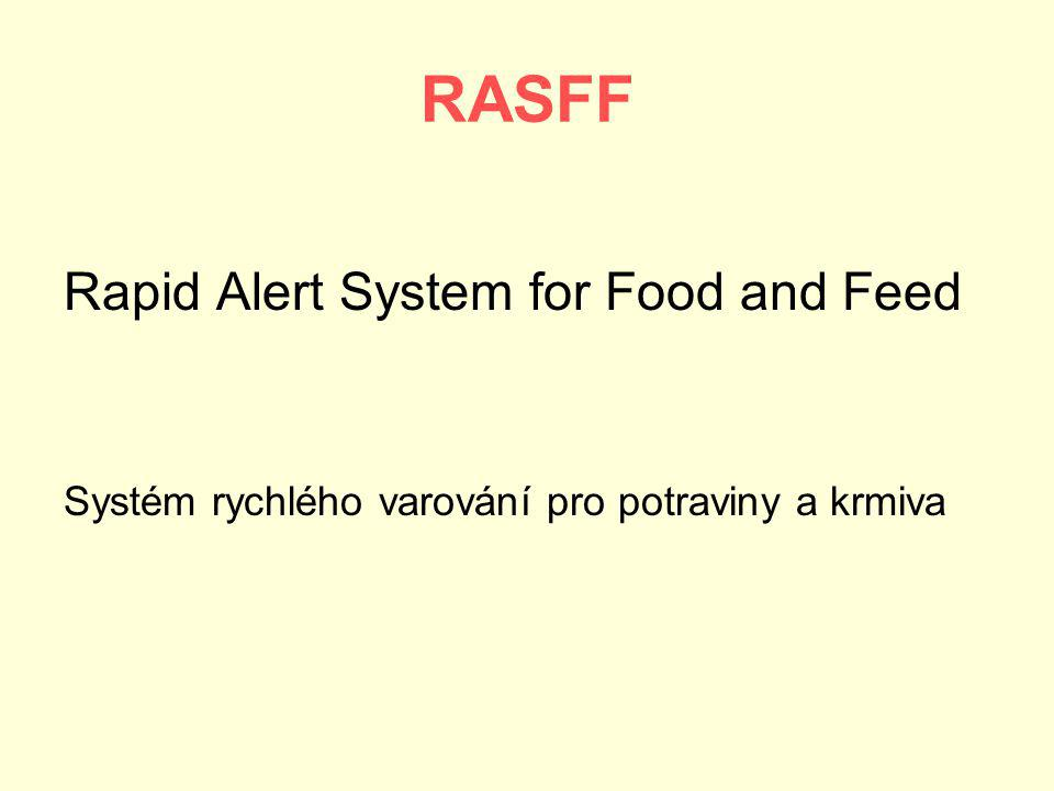 Fungování RASFF Výrobek představuje přímé nebo nepřímé riziko pro zdraví a bezpečnost spotřebitele, pokud jde o: přítomnost látky zakázané na evropské nebo národní úrovni přítomnost látky nepovolené na evropské nebo národní úrovni překročení limitů stanovených předpisy ES nebo při jejich absenci překročení národních limitů potraviny živočišného původu pocházející z neschválených podniků - závodů případně jiných zařízení fyzikální rizika (např.
