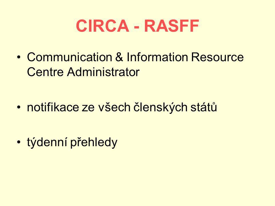 CIRCA - RASFF Communication & Information Resource Centre Administrator notifikace ze všech členských států týdenní přehledy