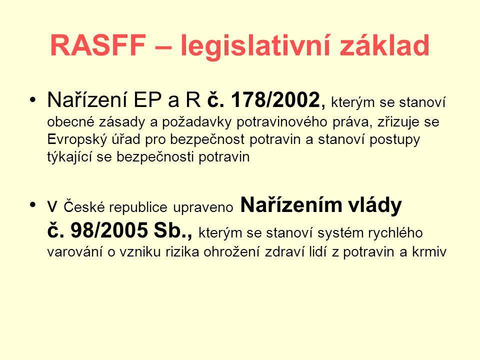 Fungování RASFF ČS hlásí do systému RASFF informace o rizikových výrobcích bez rozlišení, zda se jedná o oznámení typu varování (alert) nebo informaci (information), pouze s průvodním dopisem, ve kterém je návrh na zařazení do kategorie na úrovni EK jsou tyto informace zatříděny do příslušné kategorie, je doplněn titulní list, přiřazeno referenční číslo a kompletní oznámení je uloženo do centrální databáze oznámení CIRCA http://circa.europa.eu/Public/irc/sanco/rasff/home