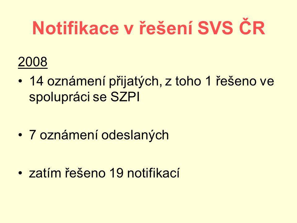 Notifikace v řešení SVS ČR 2008 14 oznámení přijatých, z toho 1 řešeno ve spolupráci se SZPI 7 oznámení odeslaných zatím řešeno 19 notifikací