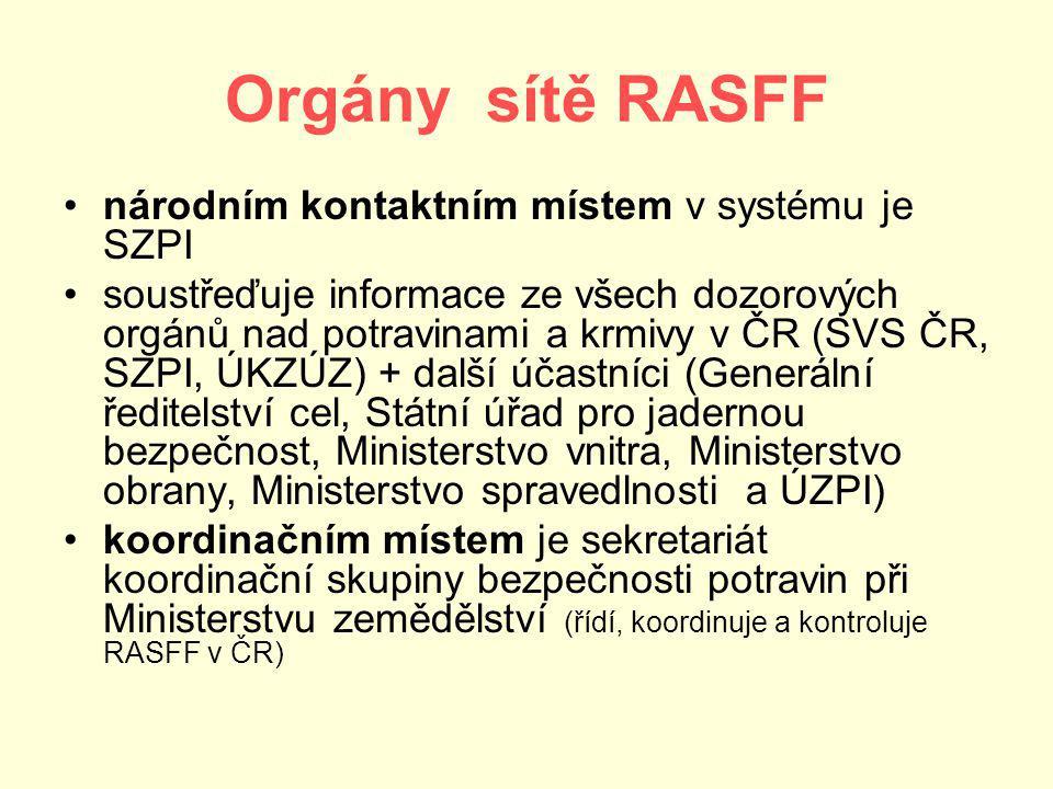 Schéma fungování RASFF