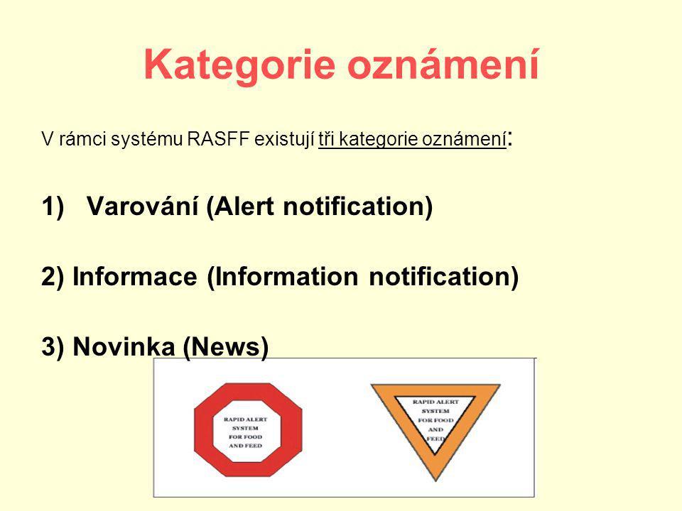 Kategorie oznámení V rámci systému RASFF existují tři kategorie oznámení : 1)Varování (Alert notification) 2) Informace (Information notification) 3) Novinka (News)