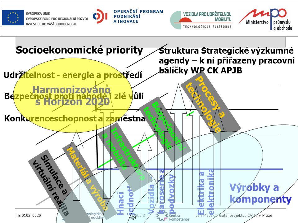 Centrum kompetence automobilového průmyslu Josefa Božka - Všeobecná informace - TE 0102 0020Str. 3 Jan Macek, řešitel projektu, ČVUT v Praze Socioekon