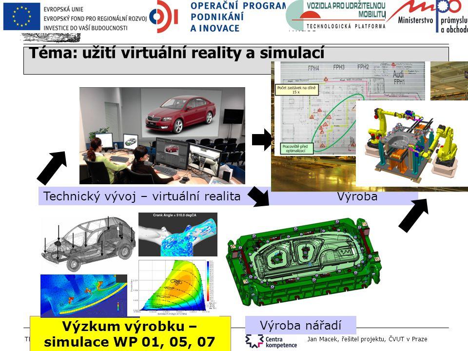 Centrum kompetence automobilového průmyslu Josefa Božka - Všeobecná informace - TE 0102 0020Str. 6 Jan Macek, řešitel projektu, ČVUT v Praze Téma: uži