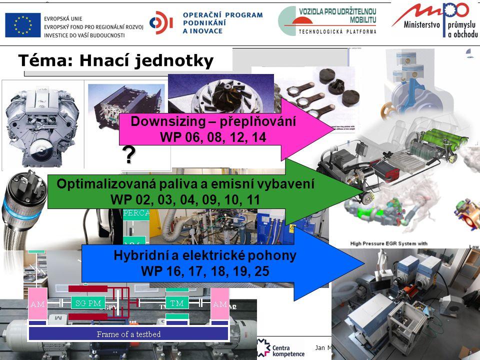 Centrum kompetence automobilového průmyslu Josefa Božka - Všeobecná informace - TE 0102 0020Str. 7 Jan Macek, řešitel projektu, ČVUT v Praze Téma: Hna