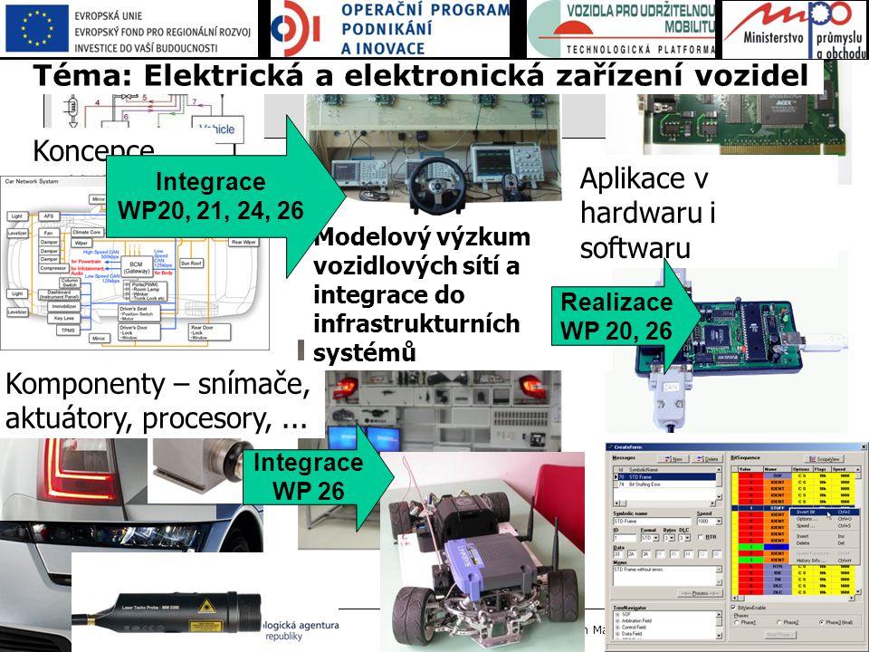 Centrum kompetence automobilového průmyslu Josefa Božka - Všeobecná informace - TE 0102 0020Str. 9 Jan Macek, řešitel projektu, ČVUT v Praze Komponent