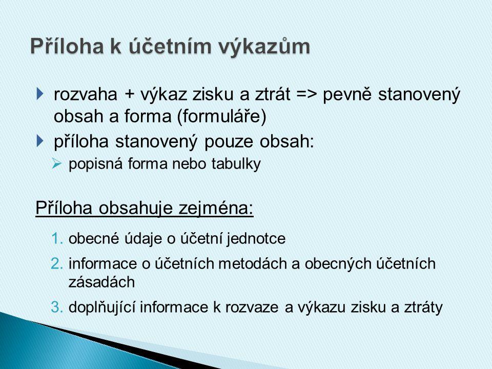  rozvaha + výkaz zisku a ztrát => pevně stanovený obsah a forma (formuláře)  příloha stanovený pouze obsah:  popisná forma nebo tabulky Příloha obsahuje zejména: 1.obecné údaje o účetní jednotce 2.informace o účetních metodách a obecných účetních zásadách 3.doplňující informace k rozvaze a výkazu zisku a ztráty