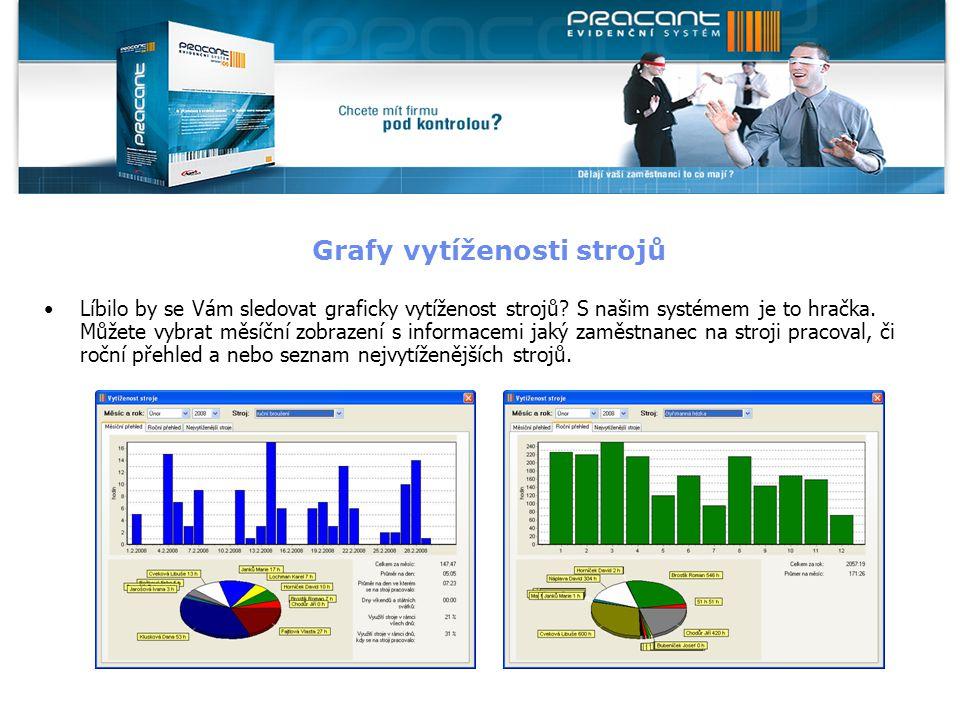 Grafy vytíženosti strojů Líbilo by se Vám sledovat graficky vytíženost strojů? S našim systémem je to hračka. Můžete vybrat měsíční zobrazení s inform
