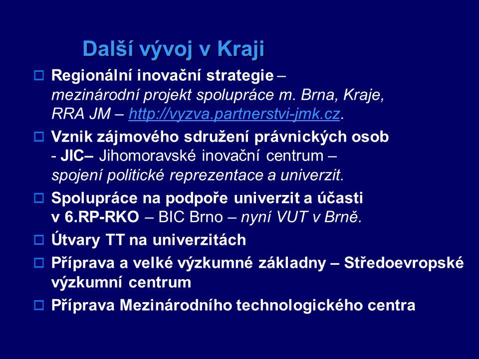 Další vývoj v Kraji  Regionální inovační strategie – mezinárodní projekt spolupráce m. Brna, Kraje, RRA JM – http://vyzva.partnerstvi-jmk.cz.http://v