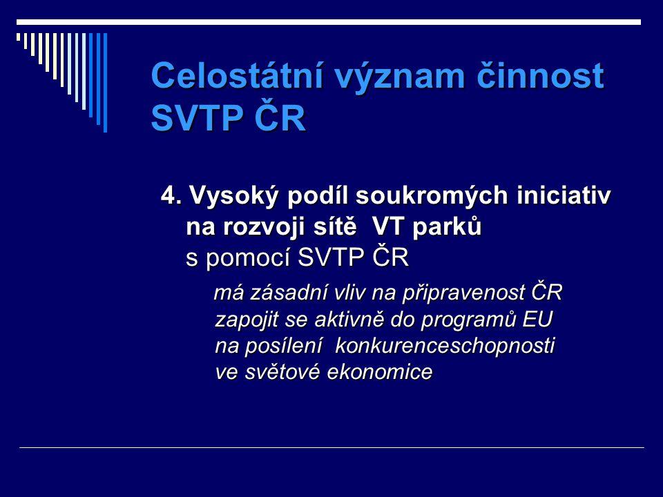4. Vysoký podíl soukromých iniciativ na rozvoji sítě VT parků s pomocí SVTP ČR má zásadní vliv na připravenost ČR zapojit se aktivně do programů EU na
