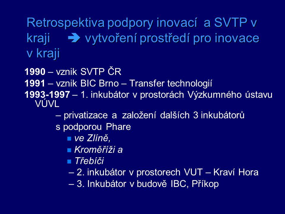 Retrospektiva podpory inovací a SVTP v kraji  vytvoření prostředí pro inovace v kraji 1990 – vznik SVTP ČR 1991 – vznik BIC Brno – Transfer technolog