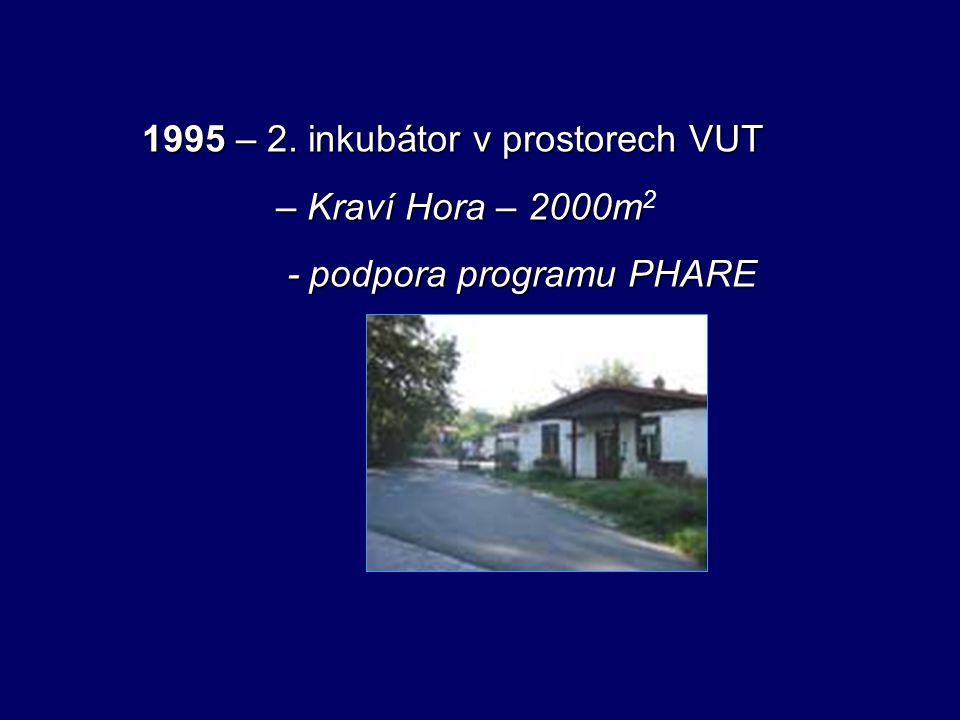 1995 – 2. inkubátor v prostorech VUT – Kraví Hora – 2000m – Kraví Hora – 2000m 2 - podpora programu PHARE - podpora programu PHARE