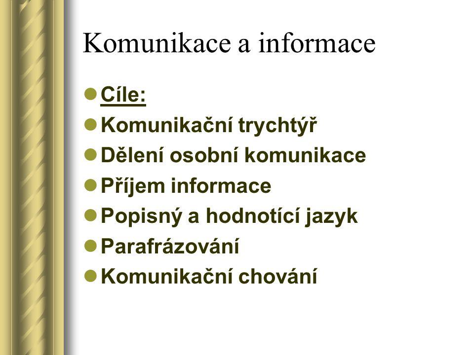 Komunikace a informace Cíle: Komunikační trychtýř Dělení osobní komunikace Příjem informace Popisný a hodnotící jazyk Parafrázování Komunikační chování