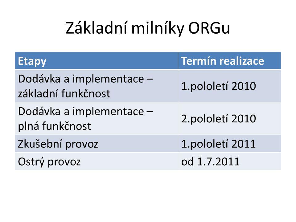 Základní milníky ORGu EtapyTermín realizace Dodávka a implementace – základní funkčnost 1.pololetí 2010 Dodávka a implementace – plná funkčnost 2.polo