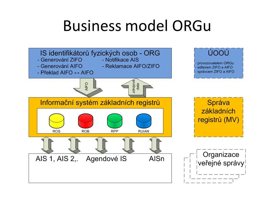 4 ORG je specifický informační systém veřejné správy ORG neobsahuje žádná osobní data Funguje jako generátor ZIFO a AIFO funguje jako převodník AIFO v systému základních registrů – převádí AIFO jedné agendy na AIFO druhé agendy Vede evidenci zrušených AIFO a přidělených ZIFO komunikuje výhradně a právě jen s informačním systémem základních registrů (ISZR) Při každé komunikaci agendových IS s ISZR (a základními registry) dochází k ověřování práva úředníka/uživatele na požadovanou operaci Správcem a zároveň editorem údajů ORG je ÚOOÚ Obsah ORG– žádná osobní data: