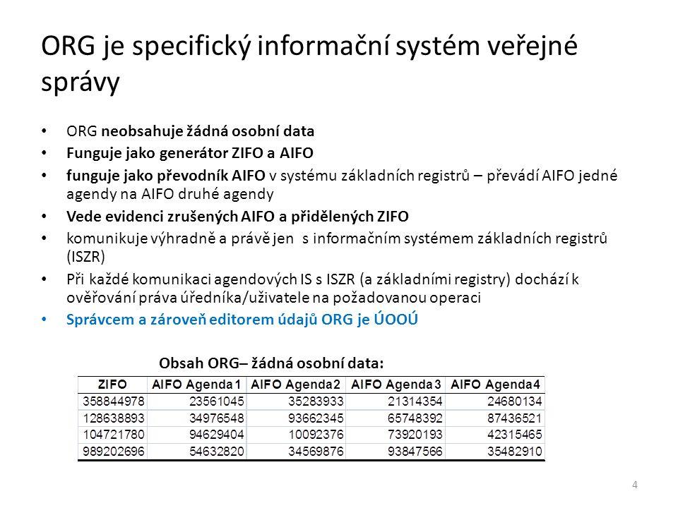Funkce ORGu ORG = komponenta systému ZR, řeší bezpečnost osobních dat ZR ORG = uplatnění zákona na ochranu osobních údajů v praxi ORG = neuchovává žádné osobní údaje ORG = nezpracovává žádné osobní údaje ORG = neveřejná komponenta, komunikuje pouze s ISZR