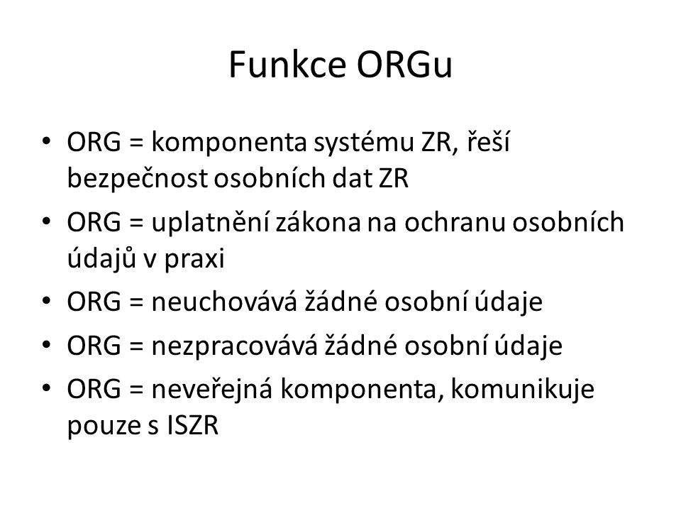 Funkce ORGu ORG = komponenta systému ZR, řeší bezpečnost osobních dat ZR ORG = uplatnění zákona na ochranu osobních údajů v praxi ORG = neuchovává žád