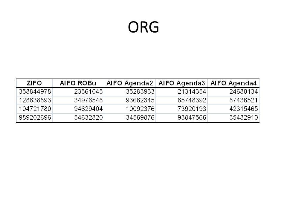 Princip získání informace z jiného AIS (transformace AIFO) ISZR AIS (např.