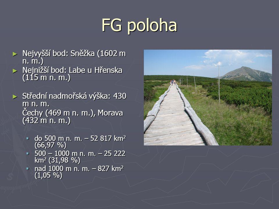 FG poloha ► Nejvyšší bod: Sněžka (1602 m n.m.) ► Nejnižší bod: Labe u Hřenska (115 m n.