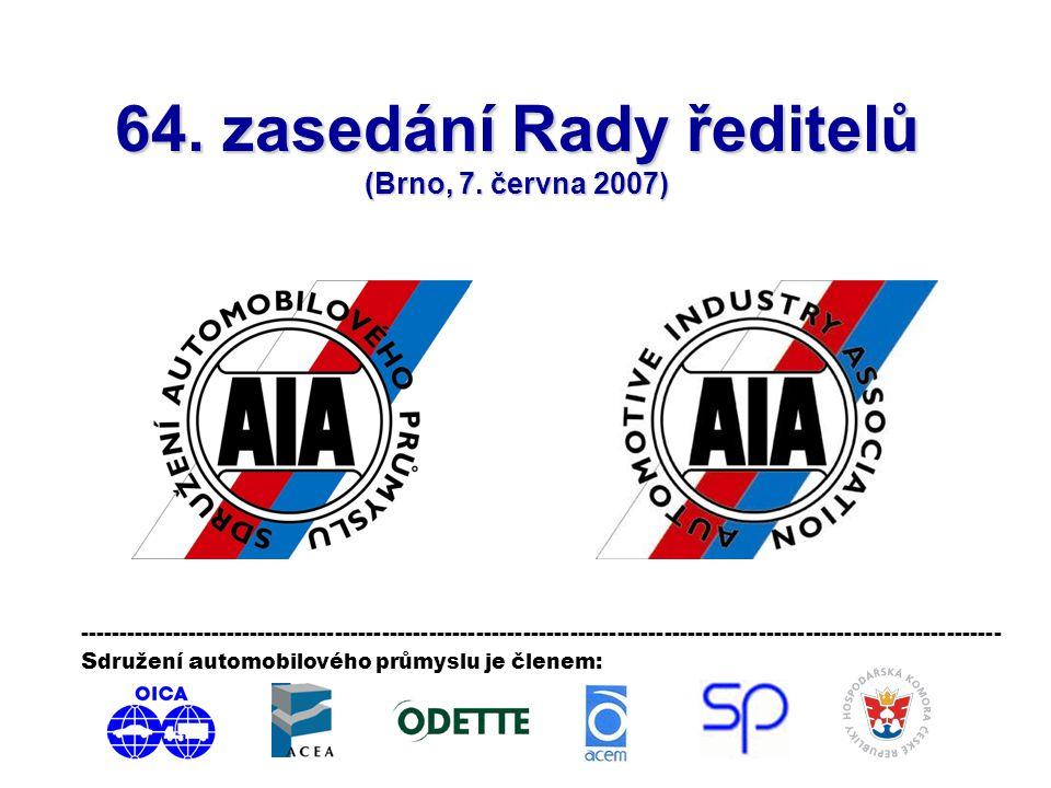 64. zasedání Rady ředitelů (Brno, 7.