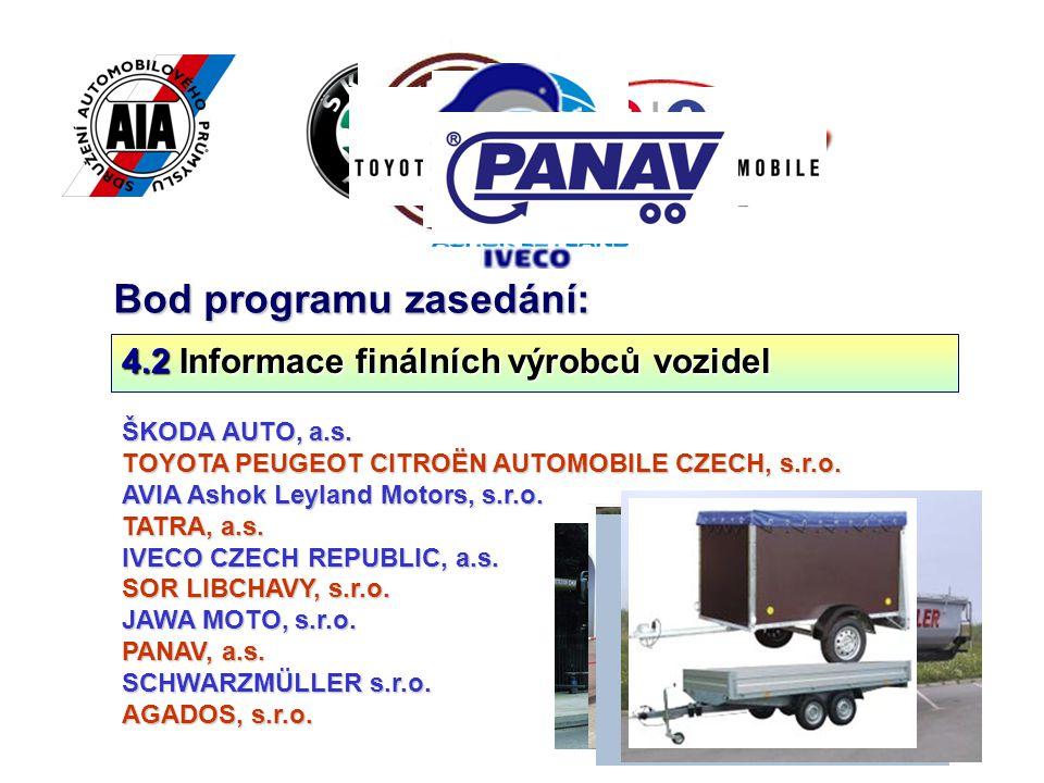 15 Bod programu zasedání: 4.2 Informace finálních výrobců vozidel ŠKODA AUTO, a.s.