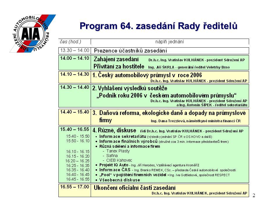 2 Program 64. zasedání Rady ředitelů