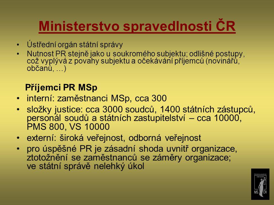 Ministerstvo spravedlnosti ČR Ústřední orgán státní správy Nutnost PR stejně jako u soukromého subjektu; odlišné postupy, což vyplývá z povahy subjekt