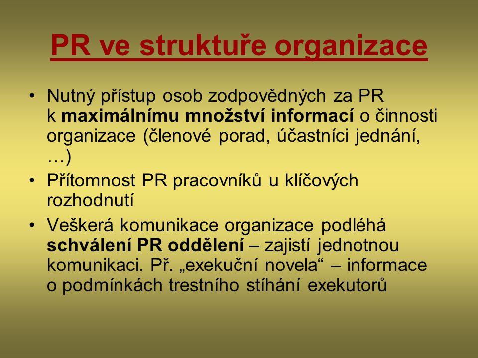 PR ve struktuře organizace Nutný přístup osob zodpovědných za PR k maximálnímu množství informací o činnosti organizace (členové porad, účastníci jednání, …) Přítomnost PR pracovníků u klíčových rozhodnutí Veškerá komunikace organizace podléhá schválení PR oddělení – zajistí jednotnou komunikaci.