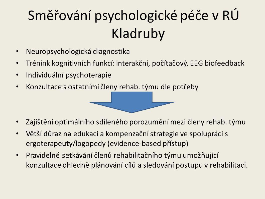 Směřování psychologické péče v RÚ Kladruby Neuropsychologická diagnostika Trénink kognitivních funkcí: interakční, počítačový, EEG biofeedback Individ