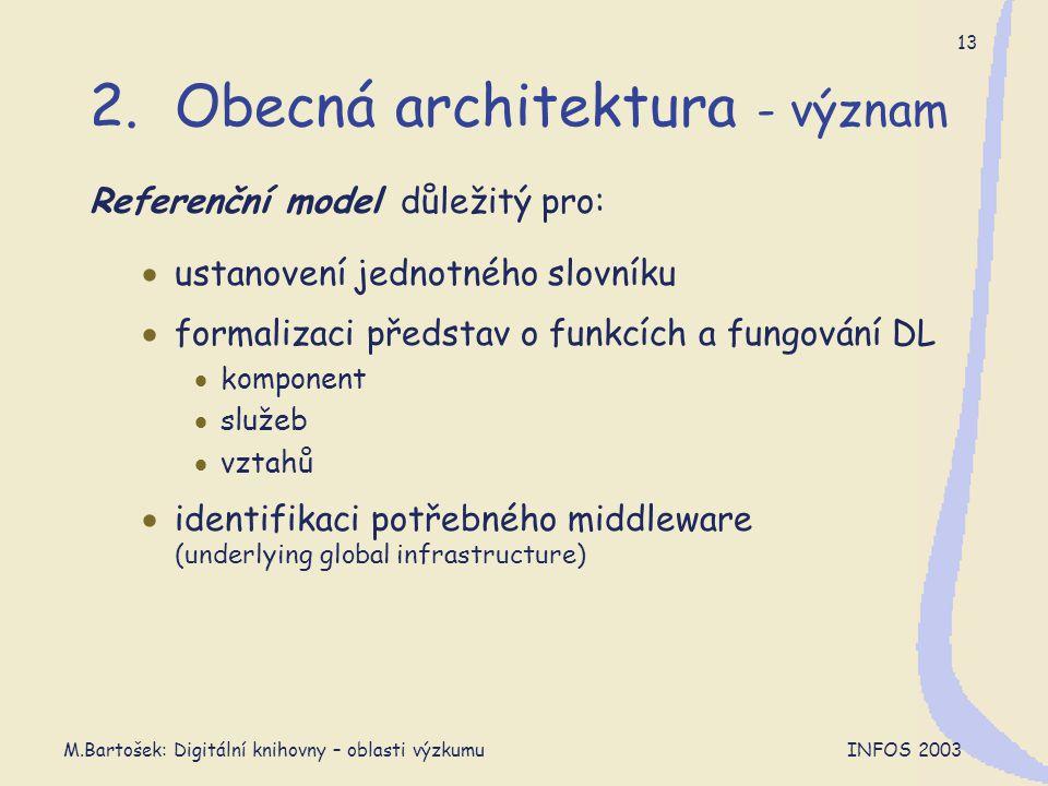 M.Bartošek: Digitální knihovny – oblasti výzkumu INFOS 2003 13 2. Obecná architektura - význam Referenční model důležitý pro:  ustanovení jednotného