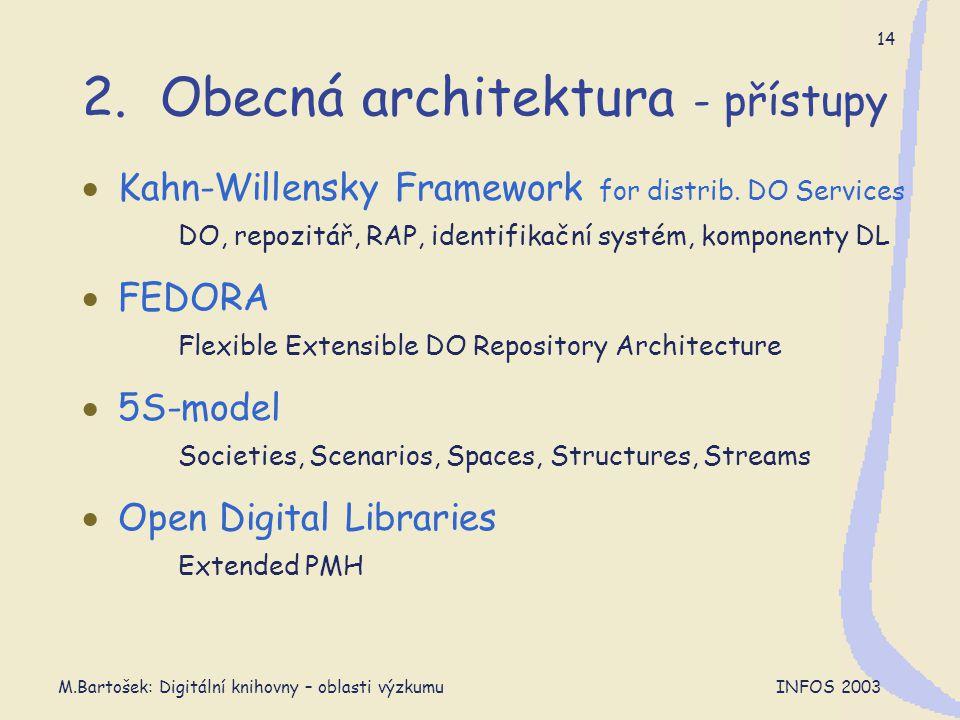M.Bartošek: Digitální knihovny – oblasti výzkumu INFOS 2003 14 2. Obecná architektura - přístupy  Kahn-Willensky Framework for distrib. DO Services D