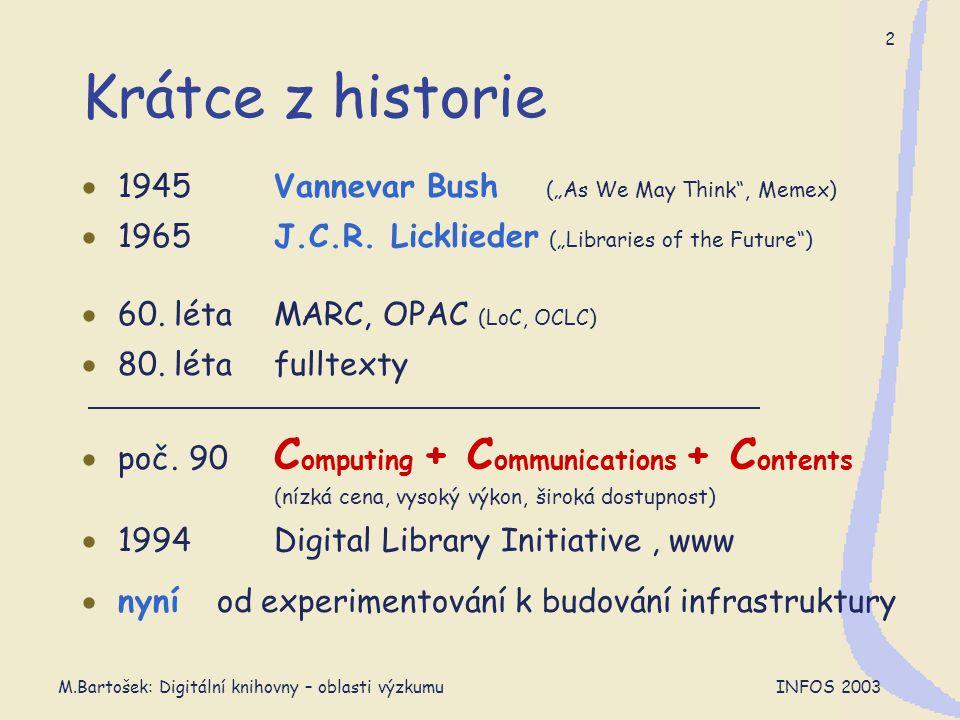 "M.Bartošek: Digitální knihovny – oblasti výzkumu INFOS 2003 2 Krátce z historie  1945Vannevar Bush (""As We May Think"", Memex)  1965J.C.R. Licklieder"