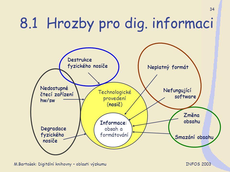 M.Bartošek: Digitální knihovny – oblasti výzkumu INFOS 2003 34 8.1 Hrozby pro dig. informaci Informace: obsah a formátování Technologické provedení (n