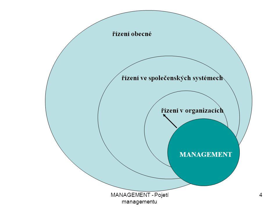 MANAGEMENT - Pojetí managementu 4 řízení obecné řízení ve společenských systémech řízení v organizacích MANAGEMENT