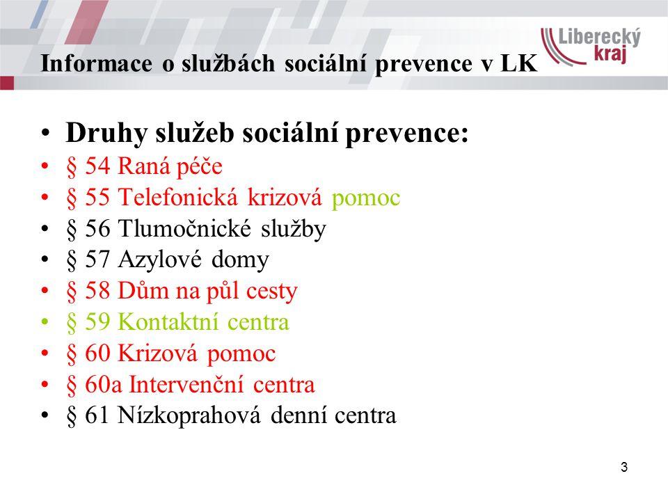 3 Informace o službách sociální prevence v LK Druhy služeb sociální prevence: § 54 Raná péče § 55 Telefonická krizová pomoc § 56 Tlumočnické služby § 57 Azylové domy § 58 Dům na půl cesty § 59 Kontaktní centra § 60 Krizová pomoc § 60a Intervenční centra § 61 Nízkoprahová denní centra