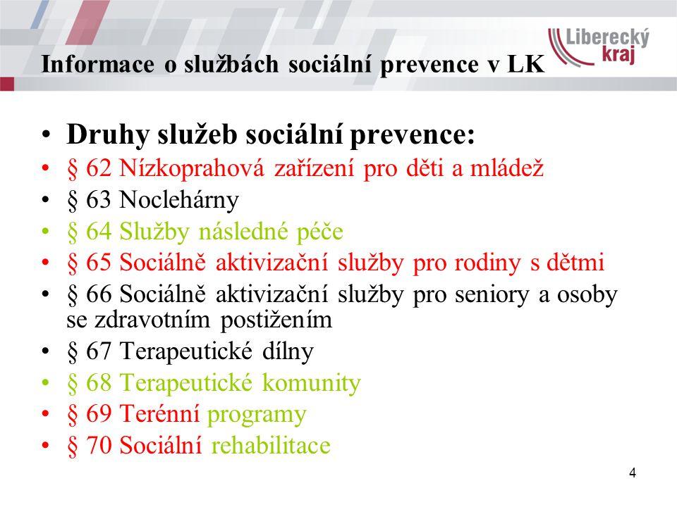4 Informace o službách sociální prevence v LK Druhy služeb sociální prevence: § 62 Nízkoprahová zařízení pro děti a mládež § 63 Noclehárny § 64 Služby