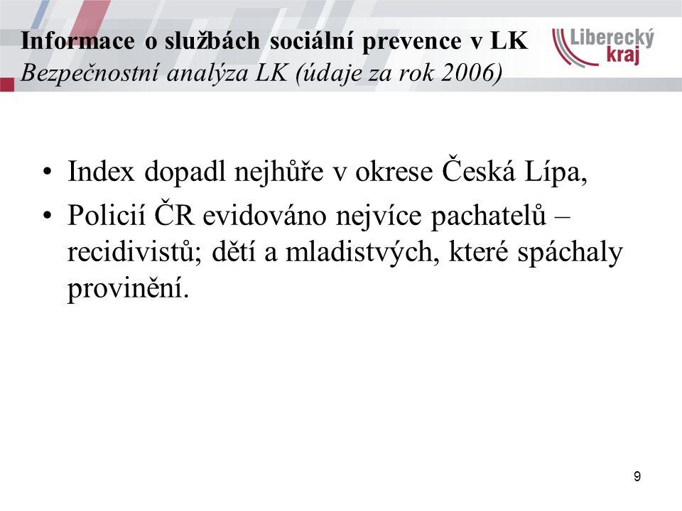 9 Informace o službách sociální prevence v LK Bezpečnostní analýza LK (údaje za rok 2006) Index dopadl nejhůře v okrese Česká Lípa, Policií ČR evidová