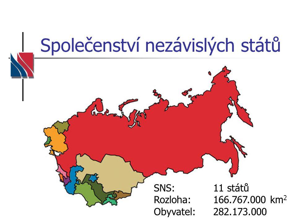 Společenství nezávislých států SNS:11 států Rozloha:166.767.000 km 2 Obyvatel: 282.173.000