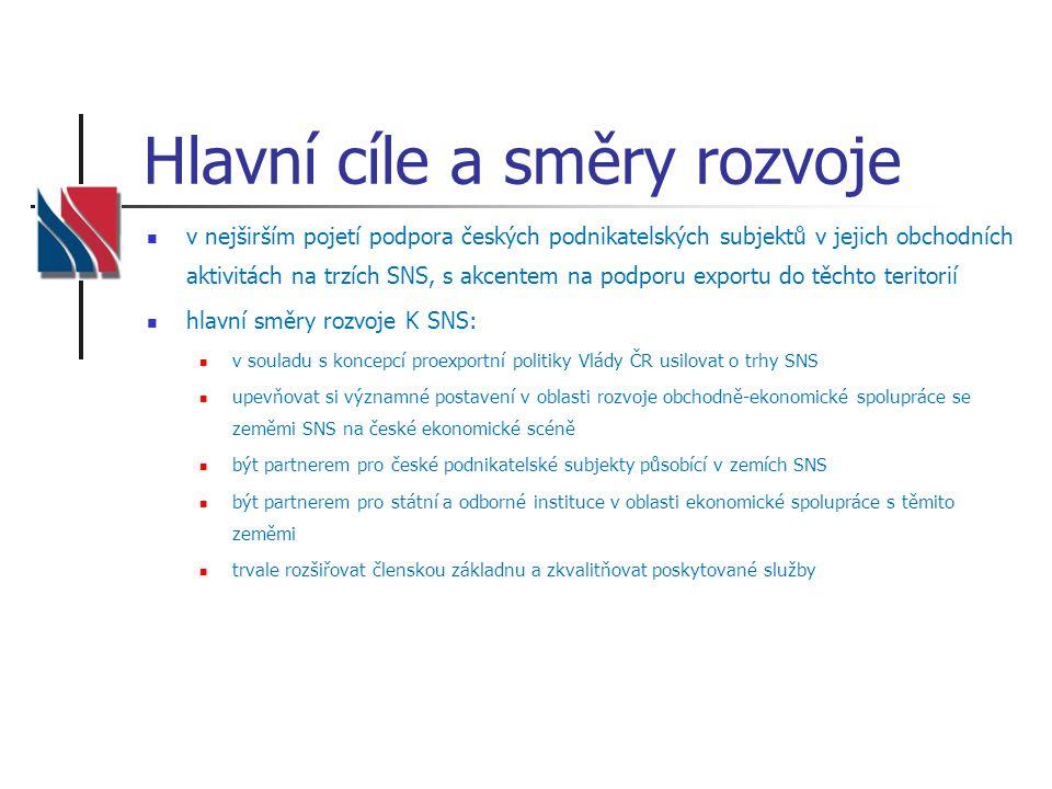 Hlavní cíle a směry rozvoje v nejširším pojetí podpora českých podnikatelských subjektů v jejich obchodních aktivitách na trzích SNS, s akcentem na podporu exportu do těchto teritorií hlavní směry rozvoje K SNS: v souladu s koncepcí proexportní politiky Vlády ČR usilovat o trhy SNS upevňovat si významné postavení v oblasti rozvoje obchodně-ekonomické spolupráce se zeměmi SNS na české ekonomické scéně být partnerem pro české podnikatelské subjekty působící v zemích SNS být partnerem pro státní a odborné instituce v oblasti ekonomické spolupráce s těmito zeměmi trvale rozšiřovat členskou základnu a zkvalitňovat poskytované služby