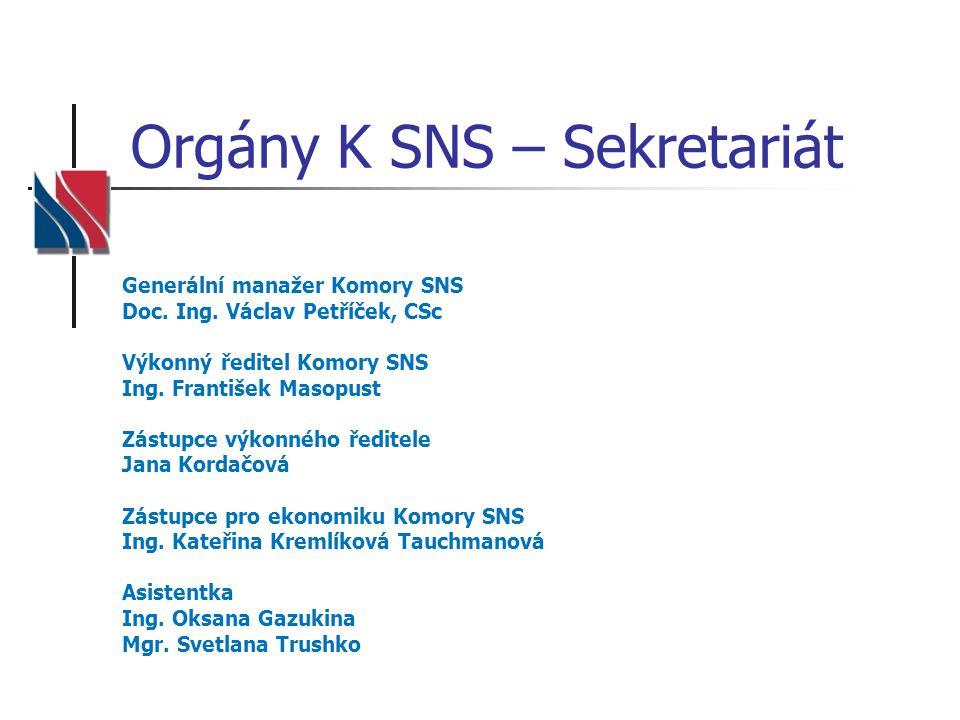Orgány K SNS – Sekretariát Generální manažer Komory SNS Doc.