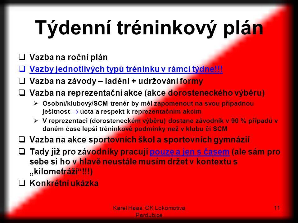 Týdenní tréninkový plán  Vazba na roční plán  Vazby jednotlivých typů tréninku v rámci týdne!!.