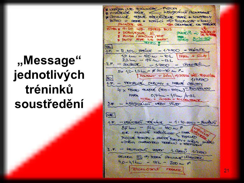 """""""Message jednotlivých tréninků soustředění 21"""